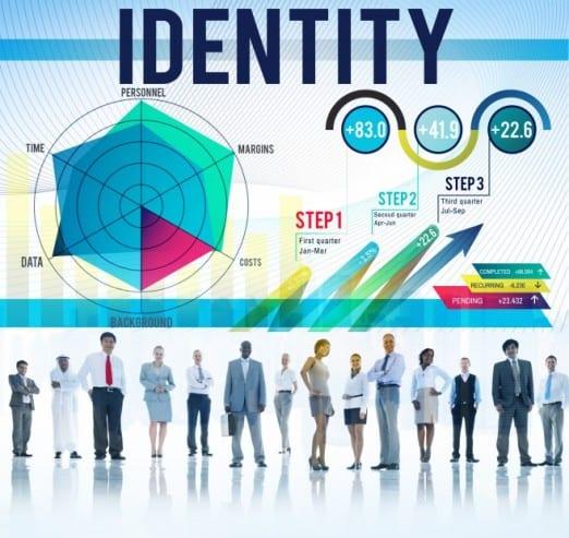 Warum Personal Branding für Ihre Karriere wichtig ist ?